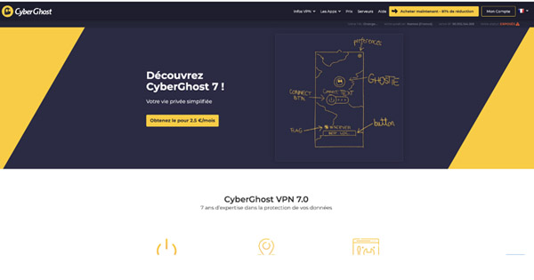 CyberGhost 7